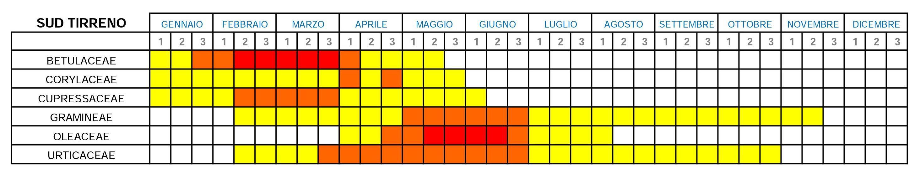 Calendario Pollini Allergie.Allergie In Aumento Cause Nascoste E Rimedi Possibili